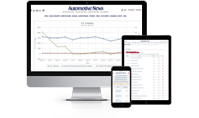 Automotive News - Full Access Data Center